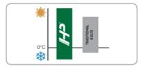 Băng tải PU PVC chịu nhiệt