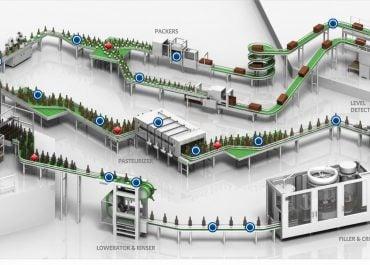 System Plast Viet Nam - Giải pháp về băng tải - băng chuyền